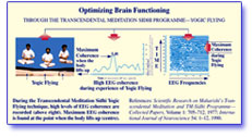 Optimizing Brain Functioning through Yogic Flying
